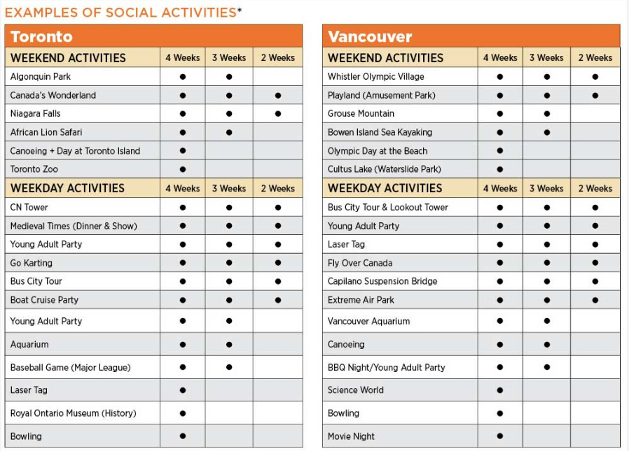 Social activity - Summer platinum package